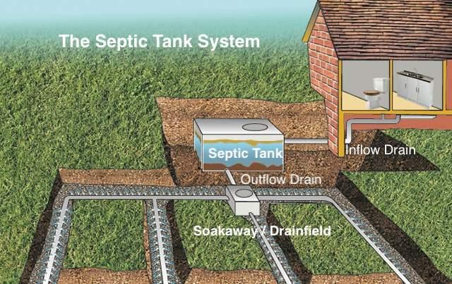 septic-tank-system-diagram